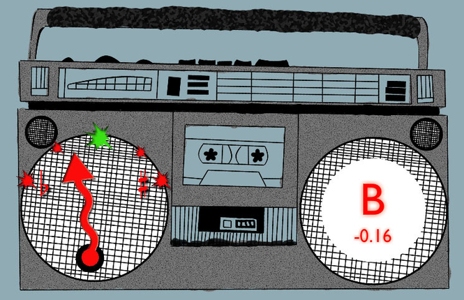 Boombox Guitar Tuner Screenshot 1