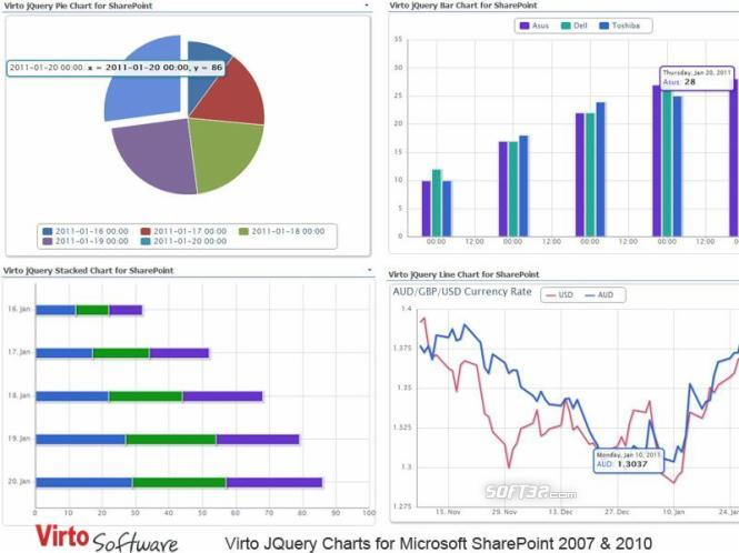 Virto JQuery Charts for SharePoint Screenshot 2