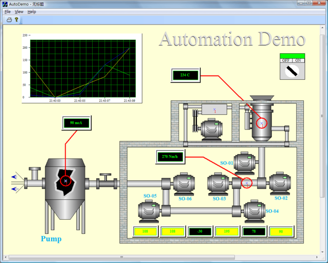 SCADA/HMI Visualization Component Screenshot 1