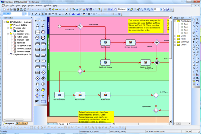 UCC BPMN Visualization Component Screenshot
