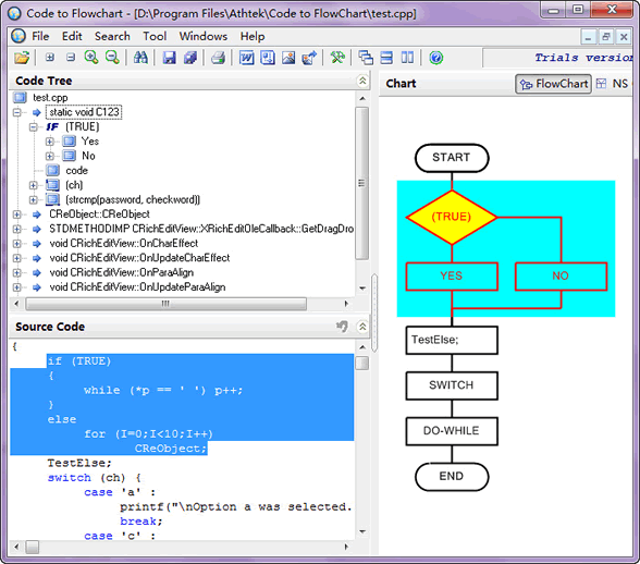 AthTek Code to FlowChart Screenshot