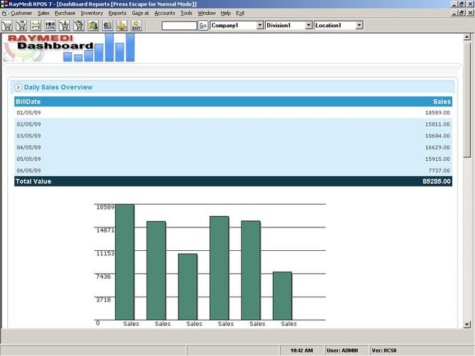 RayMedi Retail Point Of sale ( POS ) Screenshot 1