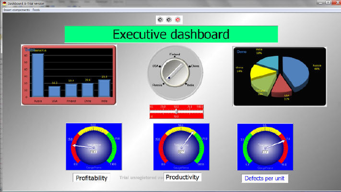 DashboardPlus Screenshot