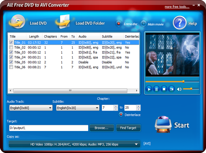All Free DVD to AVI Converter Screenshot