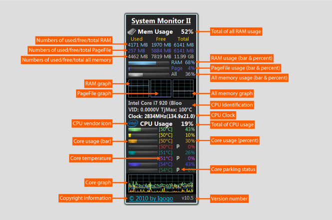 System Monitor II Screenshot