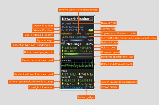 Network Monitor II Screenshot 1