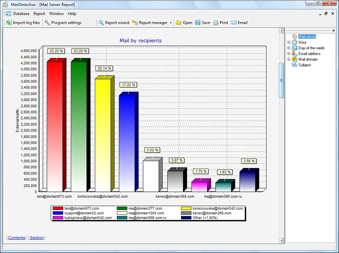 ADVSoft Exchange Log Analyzer Screenshot