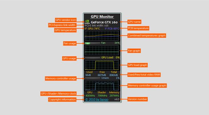 GPU Monitor Screenshot 1