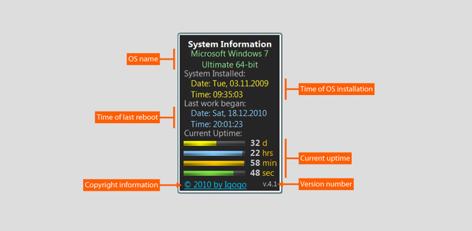 System Uptime full Plus Screenshot 1