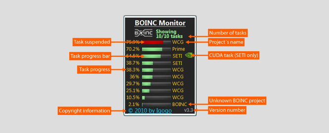 BOINC Monitor Screenshot 1