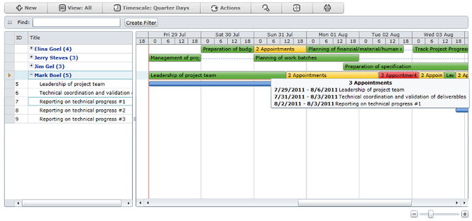 Virto SharePoint Resource Gantt Web Part Screenshot 1