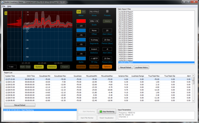 Audio Loudness Meter Screenshot