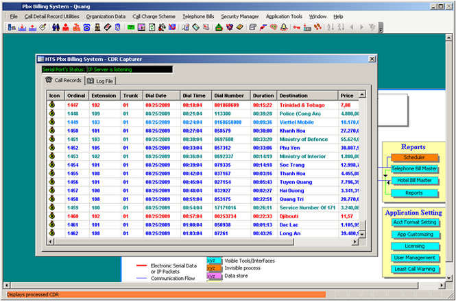 Pabx Billing System and Hotel Management Screenshot