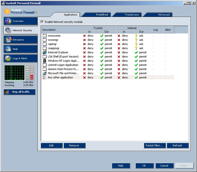 Sunbelt Personal Firewall Screenshot