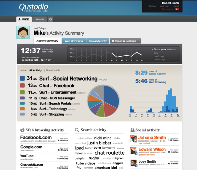 Qustodio Screenshot