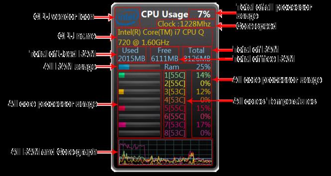 All CPU Meter Screenshot 1