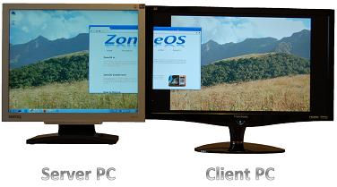 ZoneScreen Screenshot