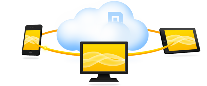 Maxthon Cloud Browser Screenshot