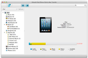iPubsoft iPad iPhone iPod to MacTransfer Screenshot