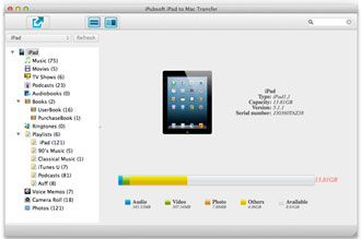 iPubsoft iPad to Mac Transfer Screenshot