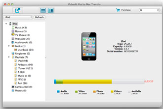 iPubsoft iPod to Mac Transfer Screenshot