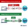 Steganos Online Shield 365 1