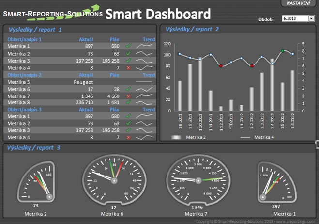 Smart Dashboard Screenshot 1