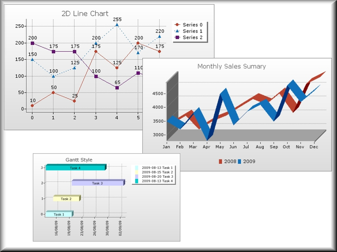 TeeChart for PHP Screenshot 1