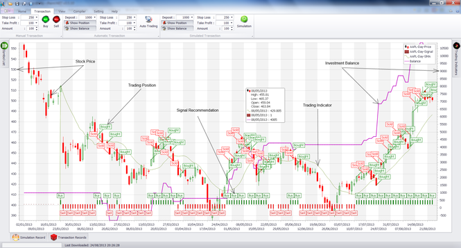 Dennisse Stock Analyzer Screenshot