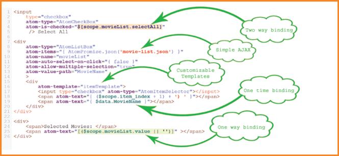 Web Atoms JS - Site License Screenshot 1