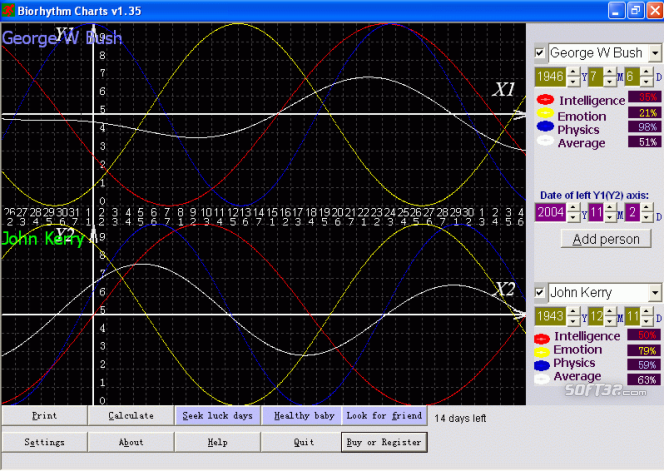 Biorhythm Charts Screenshot
