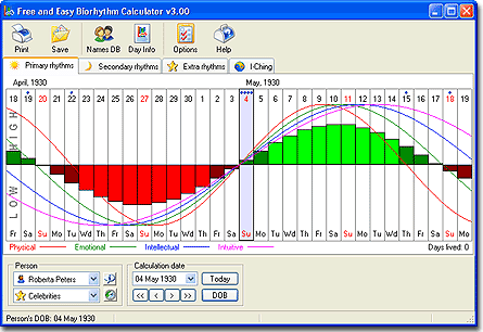 Free and Easy Biorhythm Calculator Screenshot