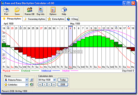 Free and Easy Biorhythm Calculator Screenshot 3