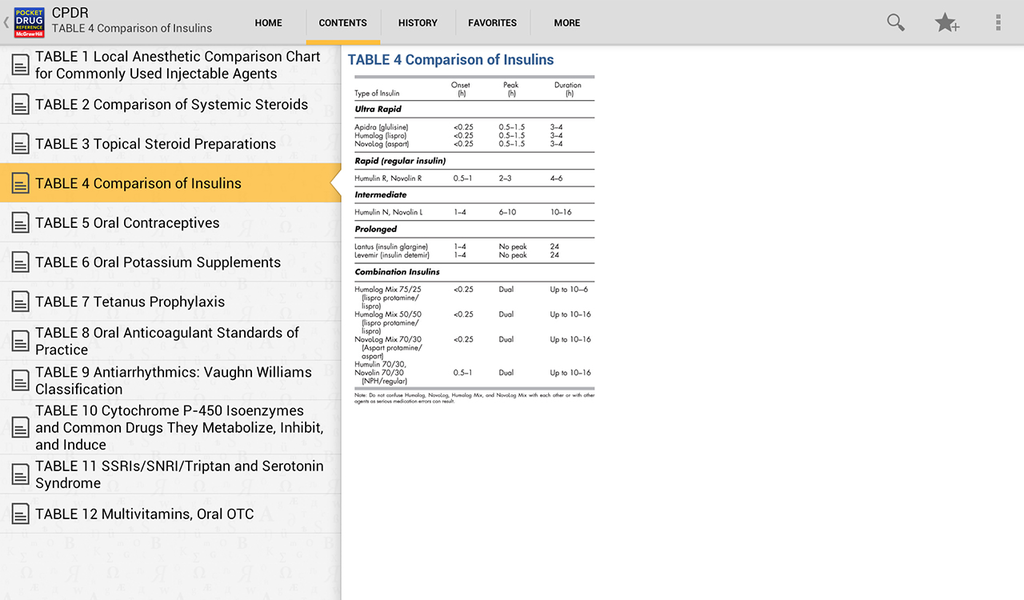 Clinician's Pocket Drug Reference 2016 Screenshot 8