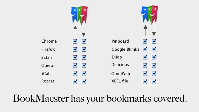 BookMacster Screenshot 4
