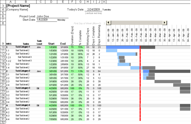 Gantt Chart Template for Excel Screenshot
