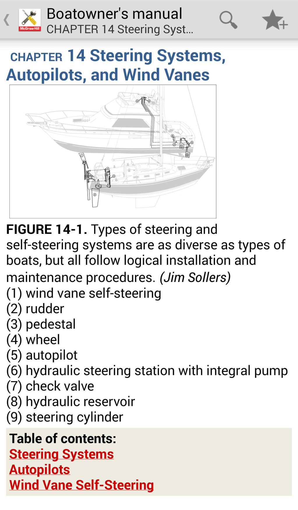 Boatowner's Mechanical and Electrical Manual Screenshot
