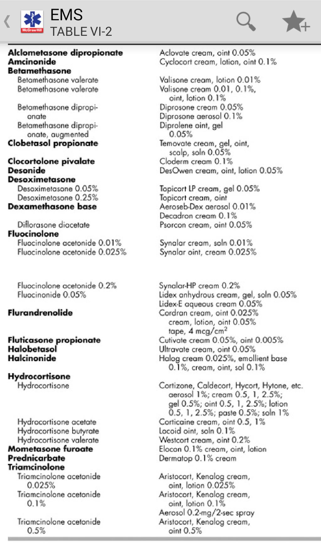 EMS Pocket Drug Guide Screenshot 4