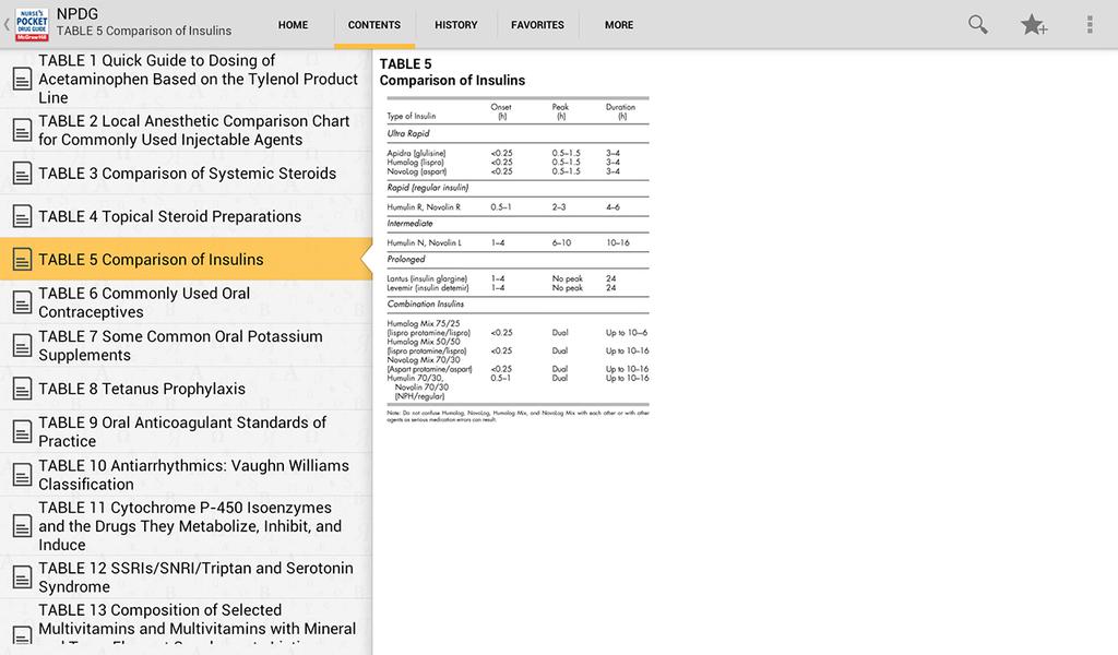 Nurse's Pocket Drug Guide 2012 Screenshot 7