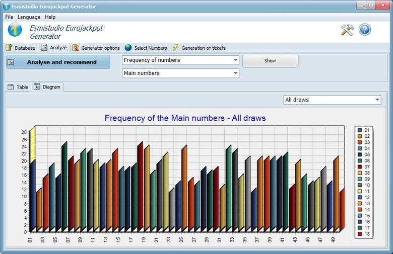 Esmistudio EuroJackpot Generator Screenshot 2