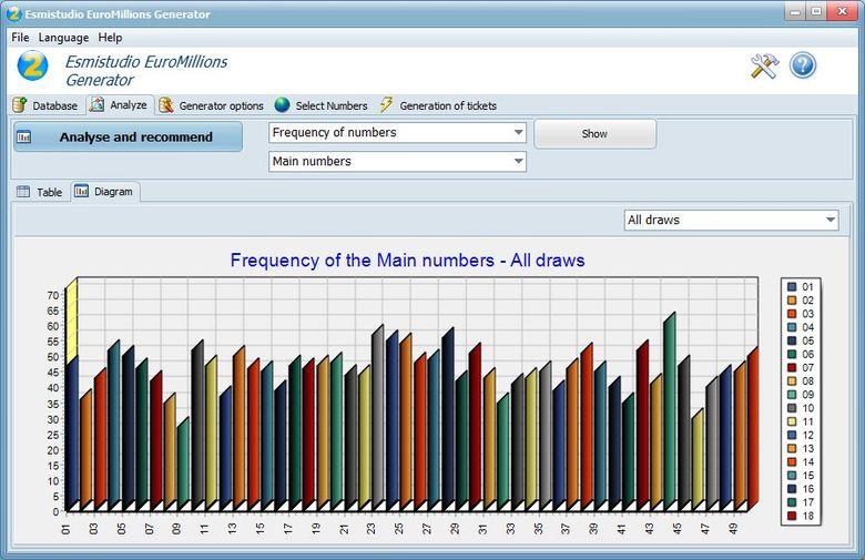 Esmistudio EuroMillions Generator Screenshot 2