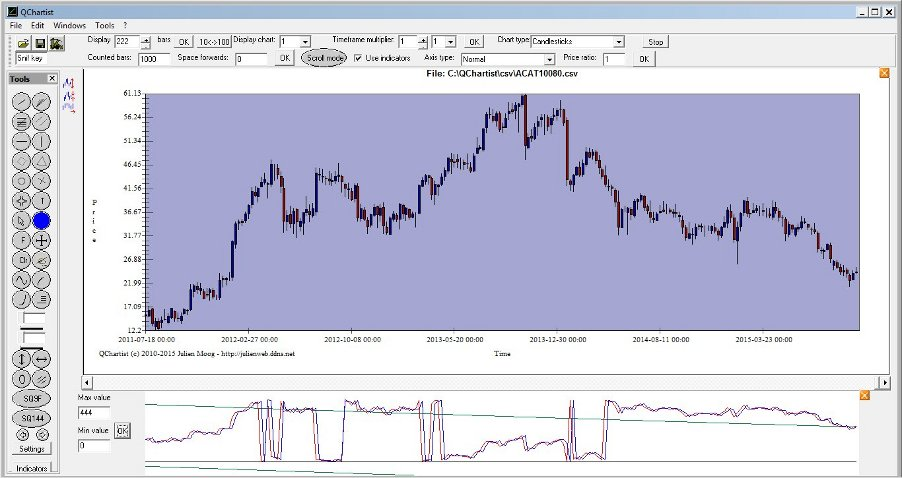 QChartist Screenshot 5