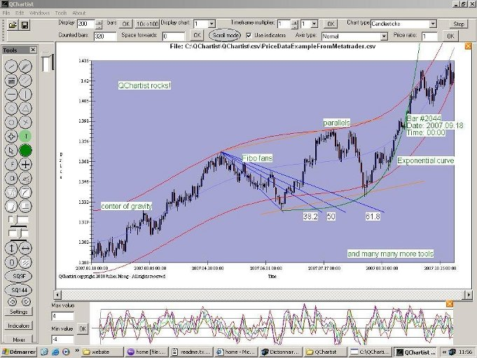 QChartist Screenshot 1