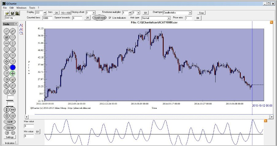 QChartist Screenshot 4