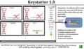 keystarter 1