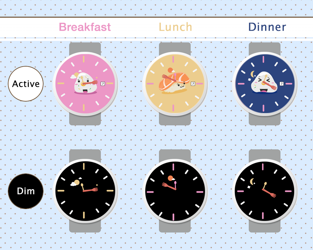 Sushi Watch Face Screenshot 2