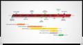 Office Timeline 3