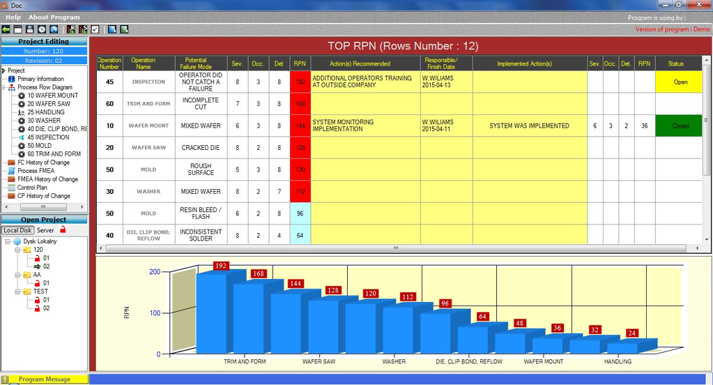 Download qdoc processflow fmea control plan 3 0 - Fmea severity occurrence detection table ...