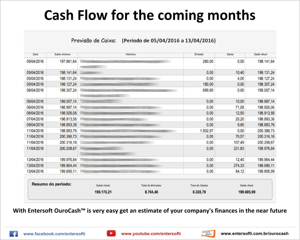 Entersoft OuroCash - System for Financial Control Screenshot 6