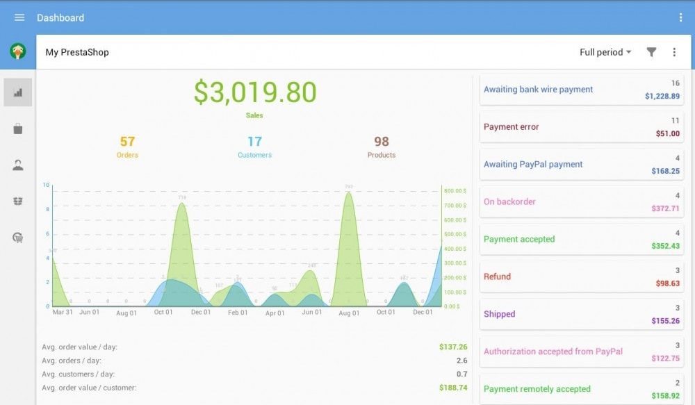 PrestaShop Mobile Assistant Screenshot 6